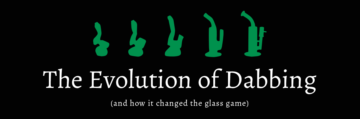 The Evolution of Dabbing & How It Changed The Glass Game