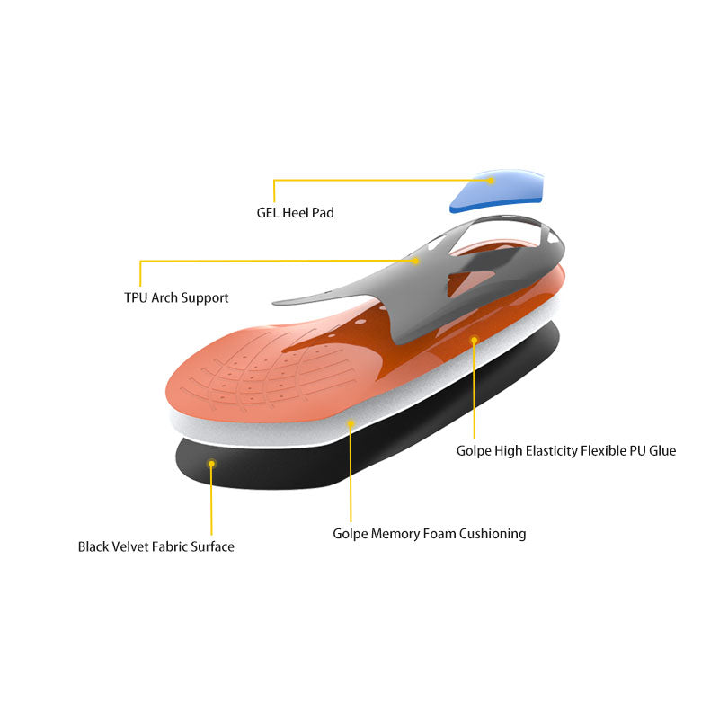 Senthmetic 3/4 Length Plantar Fasciitis Orthotic All-Day Relief Shoe Insoles – Designed to Relieve Heel Pain-All Day Comfort and Arch Support. - Senthmetic