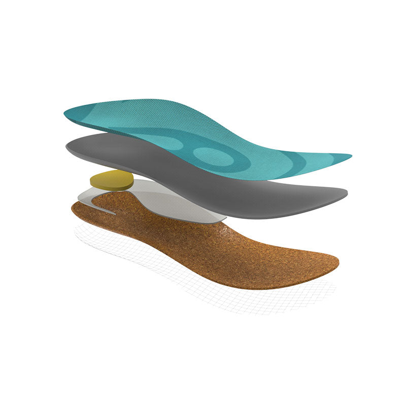 Senthmetic Arch Support Cushion Insoles Full Length Insoles - Trekking - Senthmetic