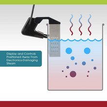 Load image into Gallery viewer, Vesta Sous Vide Immersion Circulator - Imersa Pro