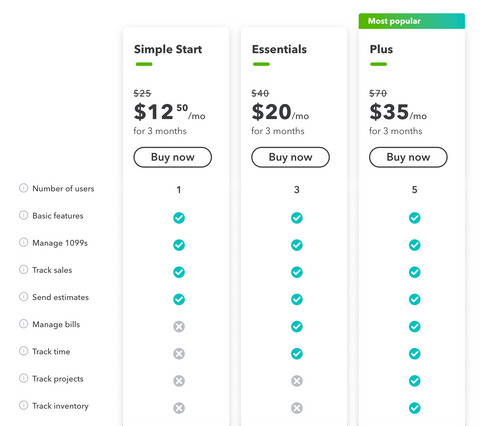 Quickbooks Online Plans and Pricing