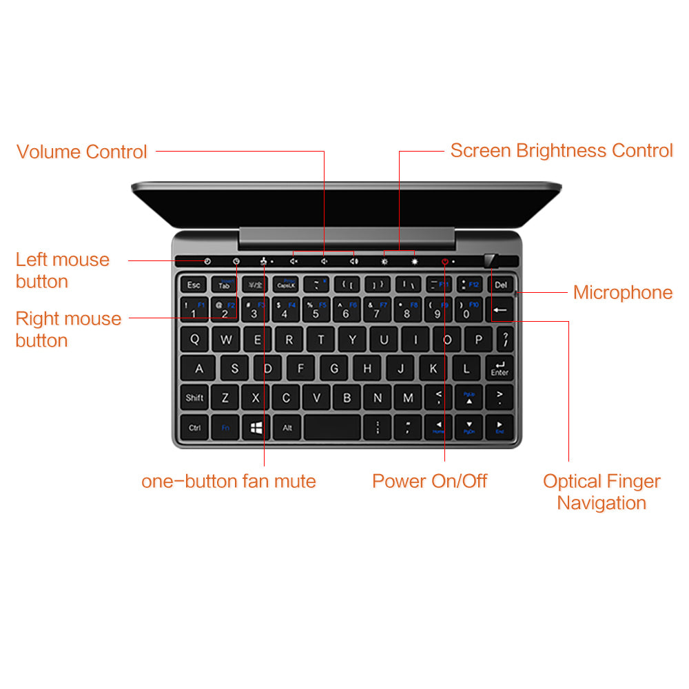 GPD Pocket 2
