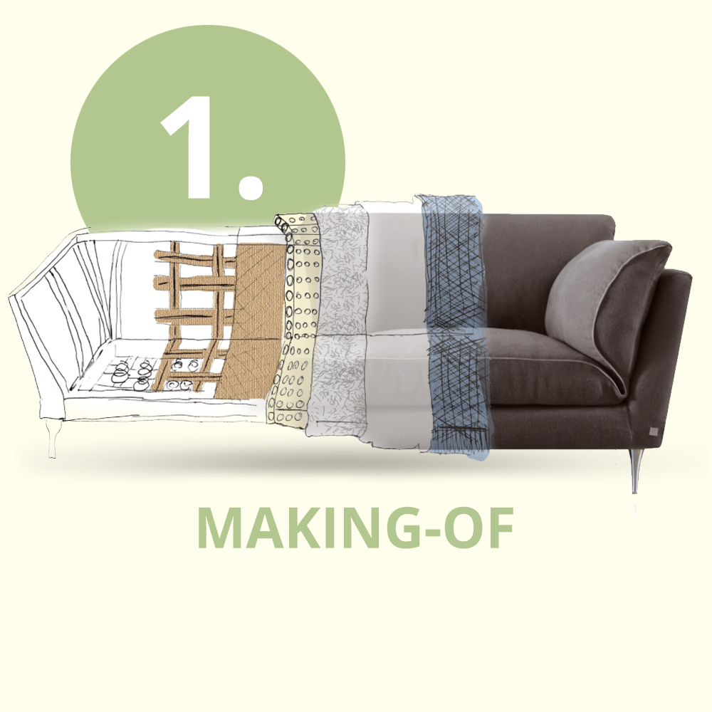How we build a sustainable sofa at D3CO. Plastic-free.