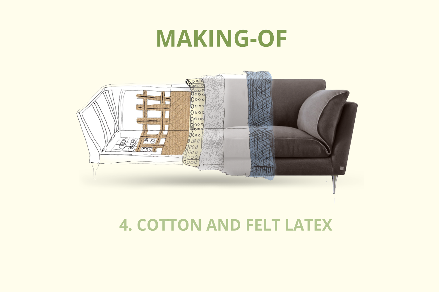 Buying a sustainable sofa - D3CO shows how it works
