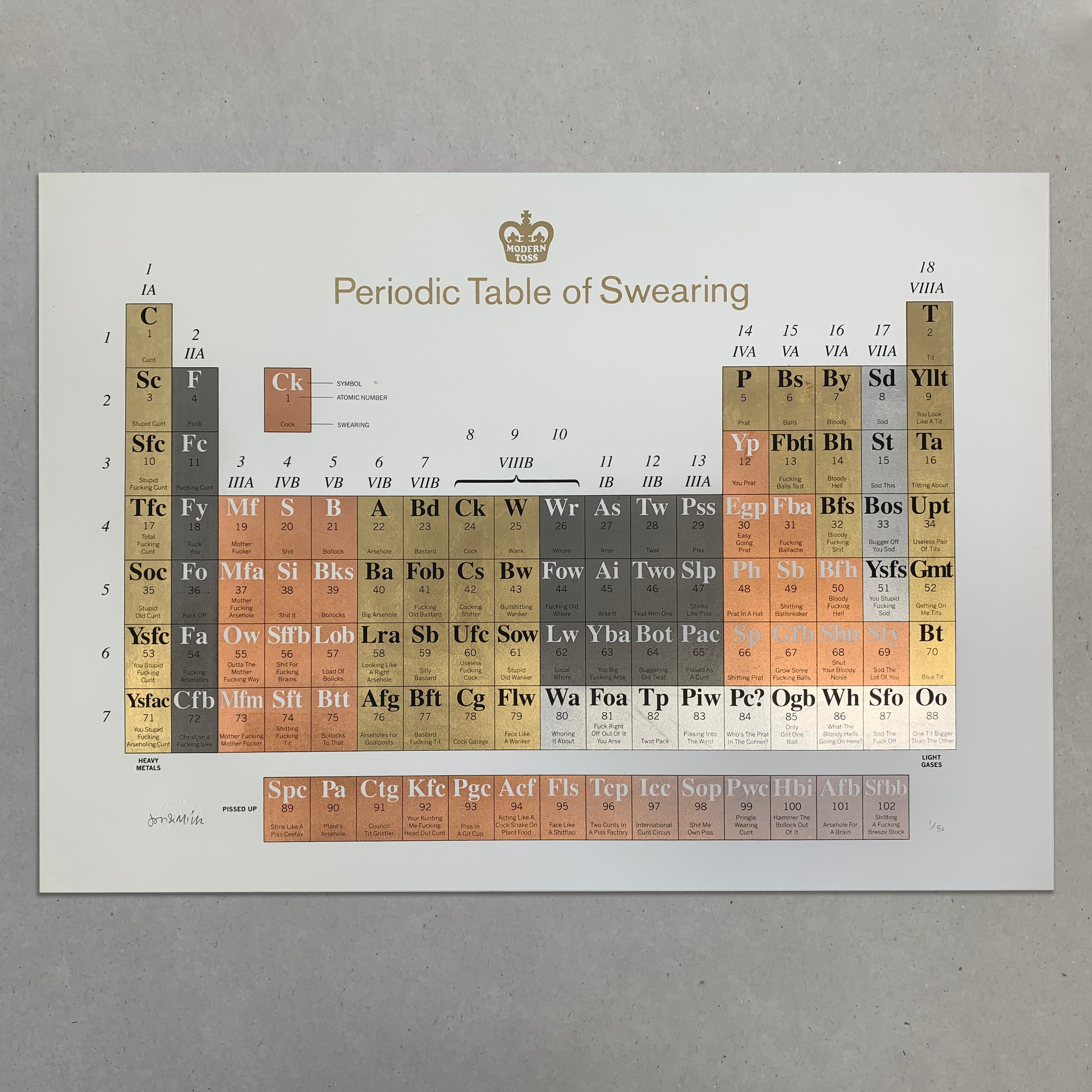Periodic Table of Swearing Heavy Metals