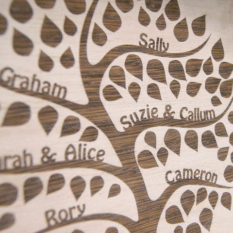 Personalised Engraving Detail