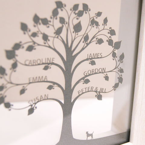 Personalised Mini Family Tree Wall Art - Traditional Design