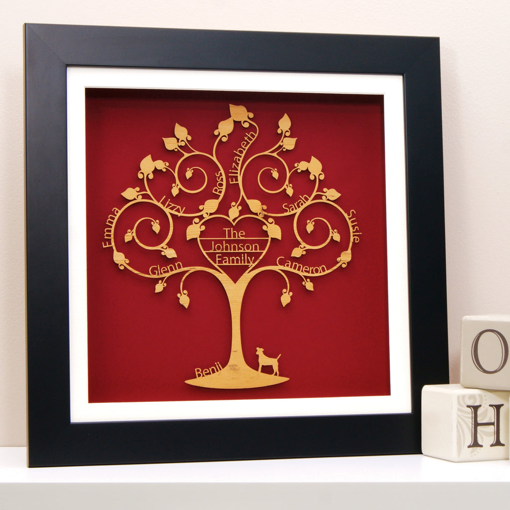 Family Tree in Deep Red