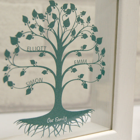 Personalised Mini Family Tree Wall Art