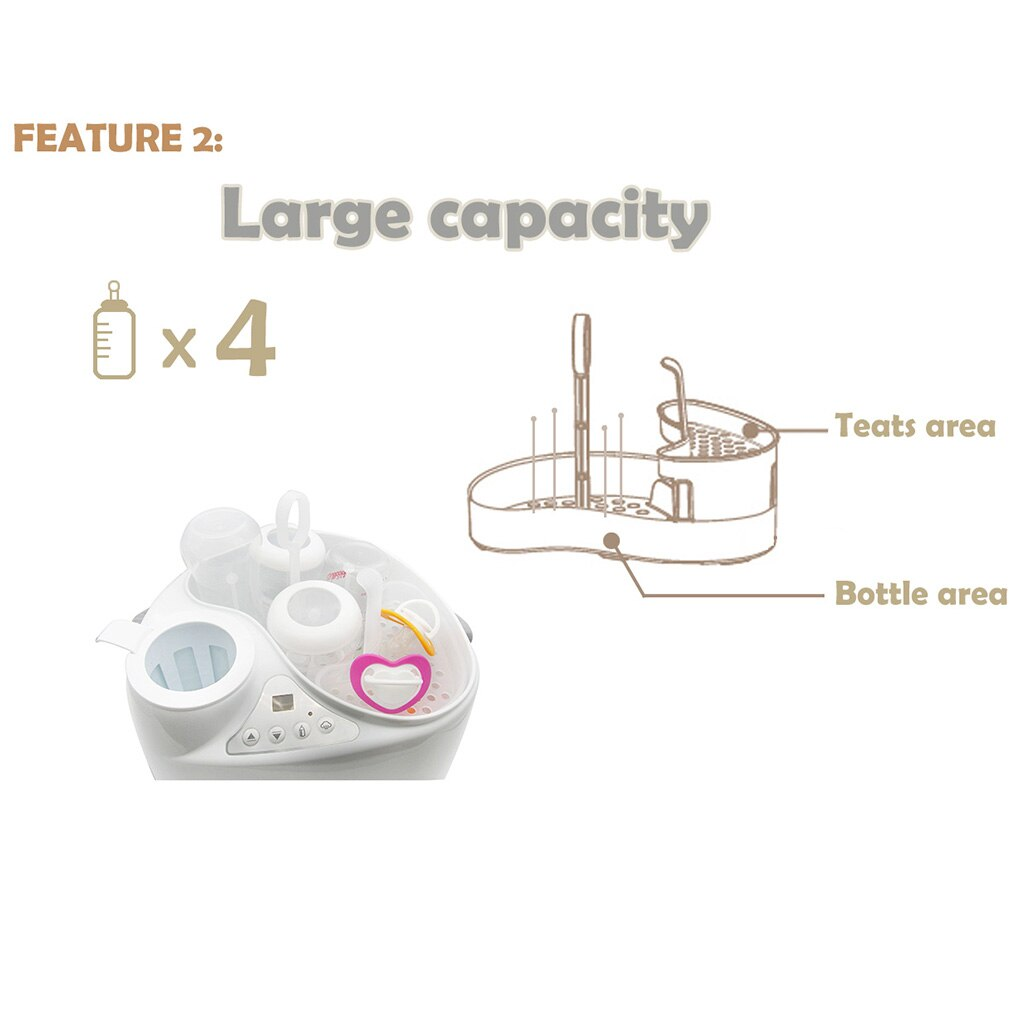 4 in 1 Multi-functional Bottle Warmer, Sterilizer, Jar Heater, Bottle Storage - V.I.Kids