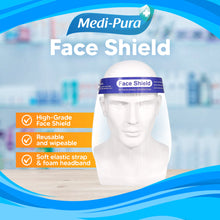 Load image into Gallery viewer, Face Shield Northern Ireland - Face Visor Ireland