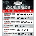 Louisiana Grills 55405 Competition Blend Pellets, 40 lbs (Maple, Hickory and Cherry Flavors)