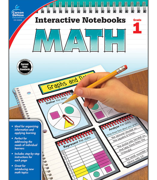Interactive Notebooks - Math 1