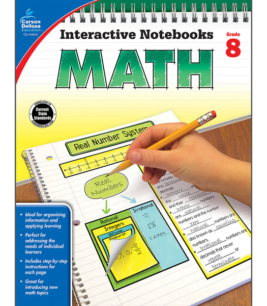 Interactive Notebooks - Math 8