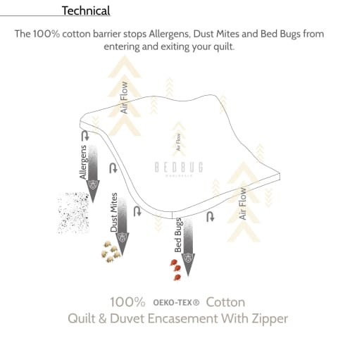 Quilt Protector (100% Cotton)   Allergy   Dust Mite   Bed