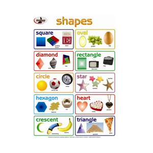 Poster - Wallchart - Shapes