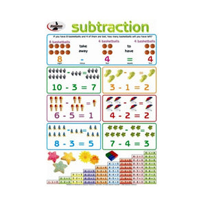 Poster -Wallchart - Subtraction