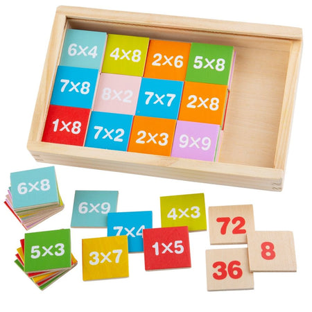 Times Tables Tiles