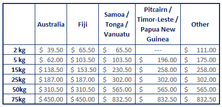 South Pacific Shipping Rate