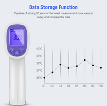 Load image into Gallery viewer, Portable Digital Infrared Thermometer