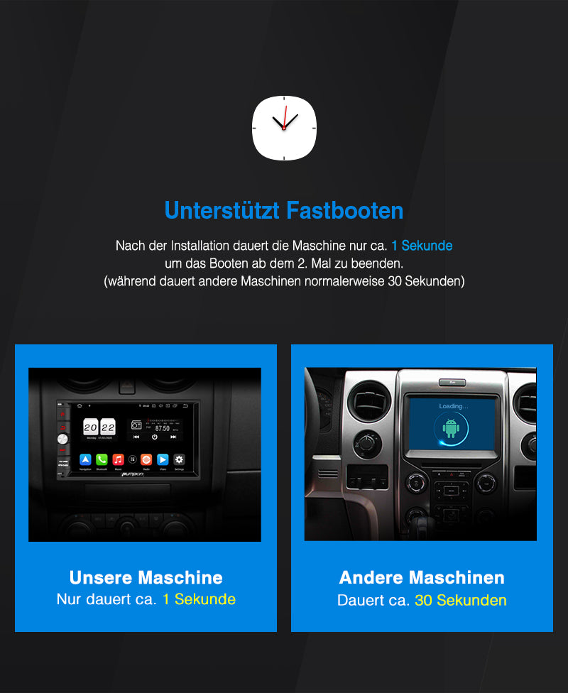 Android 10 autoradio usb