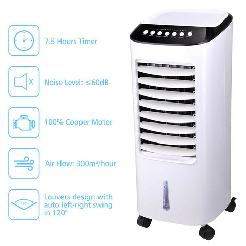 Appliance - New Portable Air Conditioning Unit