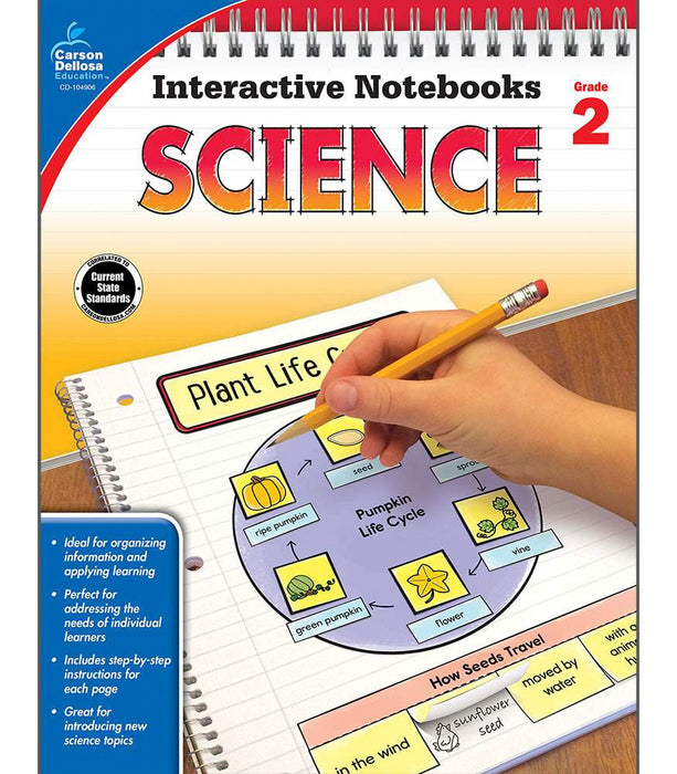 Interactive Notebooks: Science Resource Book Second Grade - Supplies by Teachers