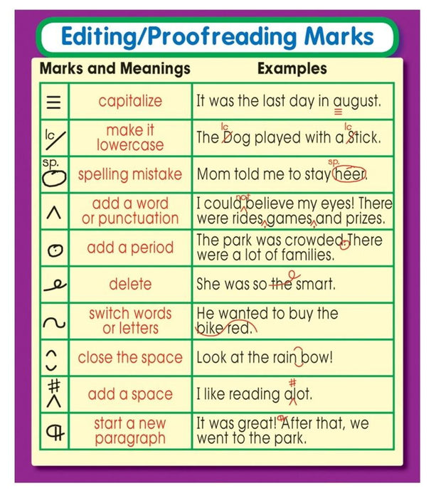 Editing/Proofreading Marks Sticker Pack - Supplies by Teachers