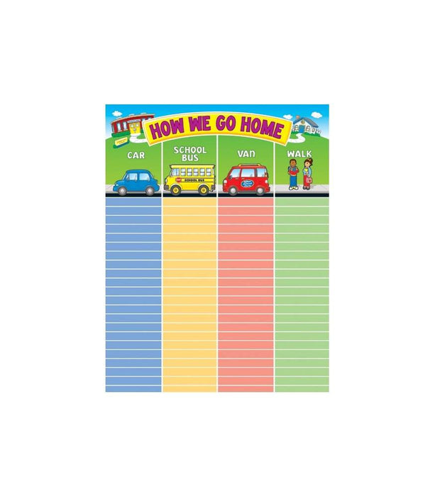 How We Go Home Chart - Supplies by Teachers