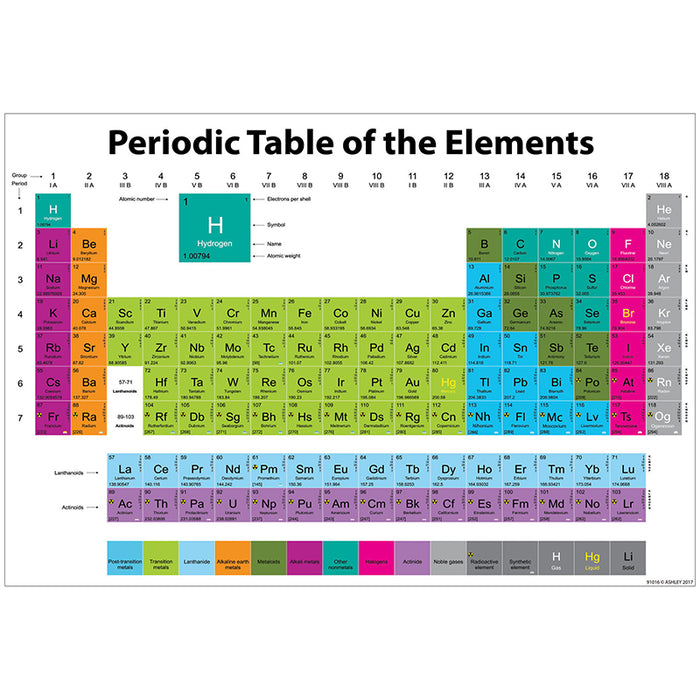 Periodic Table 13x19 Smart Chart - Supplies by Teachers