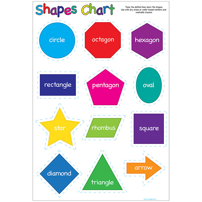 Shapes 13x19 Smart Poly Chart 13x19 Poly Chart - Supplies by Teachers