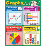 Graphs - Supplies by Teachers