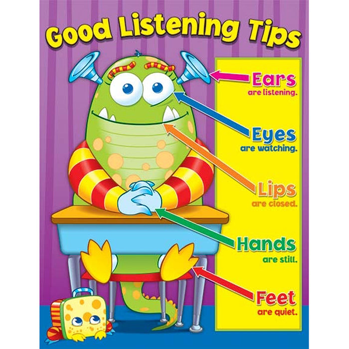 Good Listening Tips Chartlet Gr K-5 - Supplies by Teachers
