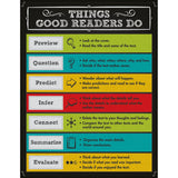 Things Good Readers Do Chartlet Gr 2-8 - Supplies by Teachers