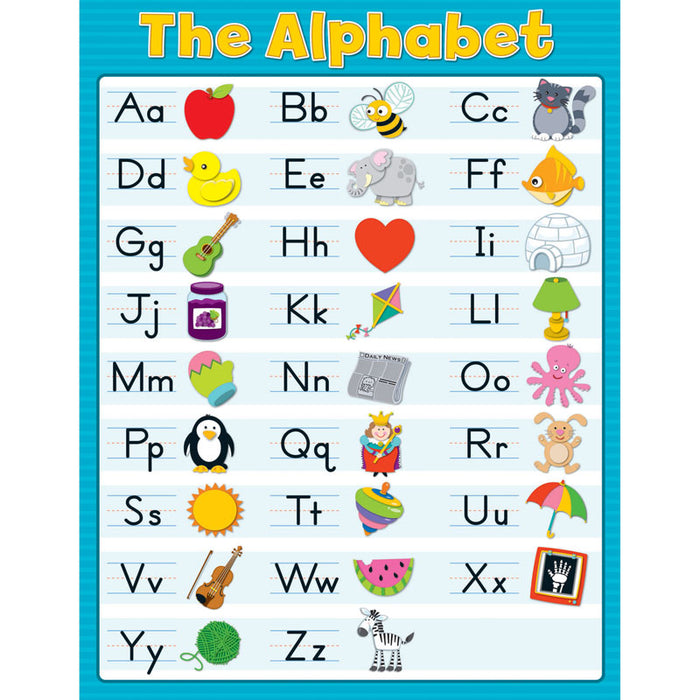 The Alphabet Chartlet Gr Pk-2 - Supplies by Teachers