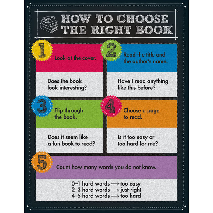 How To Choose The Right Book Chartlet Gr 1-5 - Supplies by Teachers