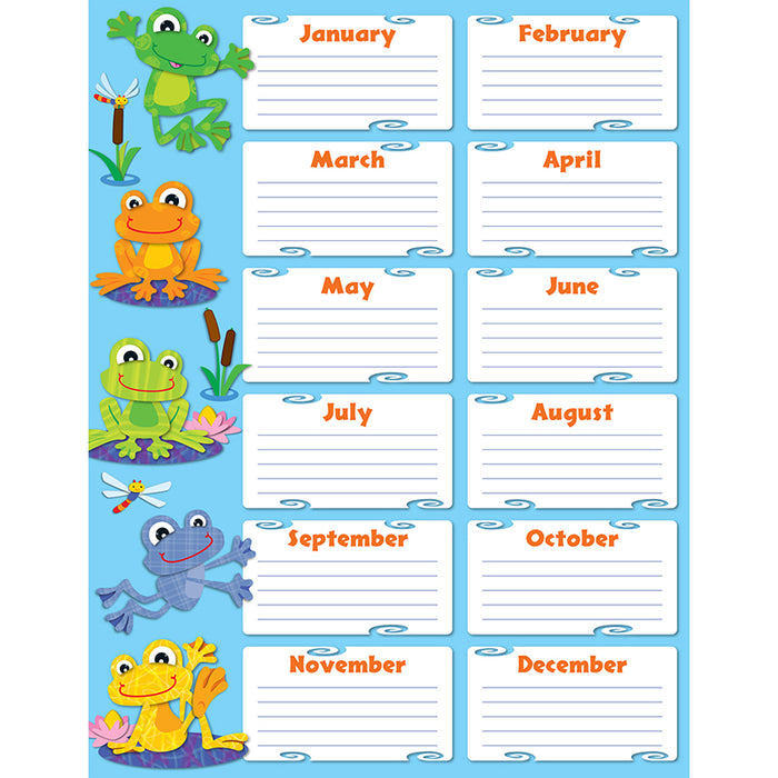 Funky Frogs Birthday Chart - Supplies by Teachers