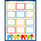 Parade Of Elephants Birthday Chart - Supplies by Teachers