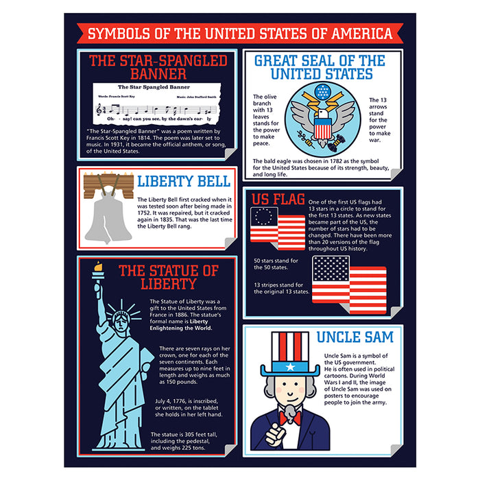 Symbols Of America Chart - Supplies by Teachers