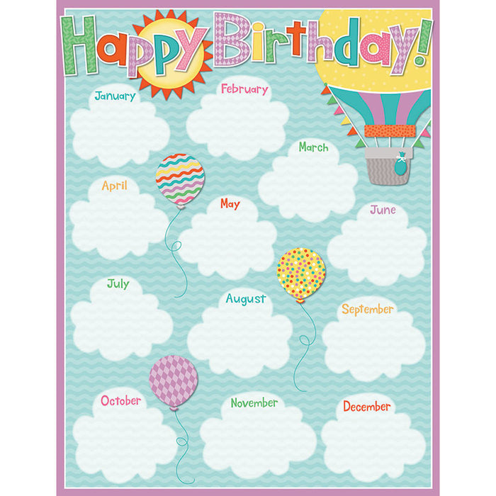 Birthday Chartlet - Supplies by Teachers