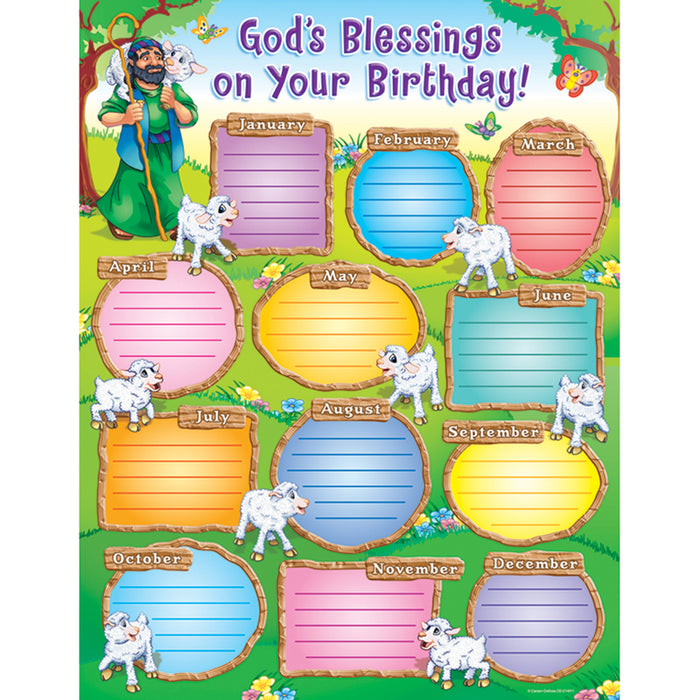 Gods Blessings On Your Birthday - Supplies by Teachers