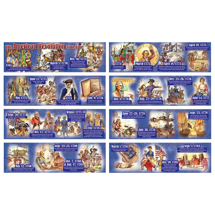 THE AMERICAN REVOLUTION TIME LINE MINI BB SET