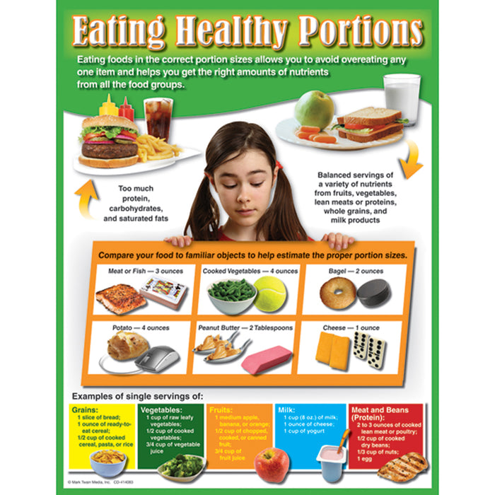 Eating Healthy Portions Chartlet - Supplies by Teachers