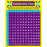 Multiplication Chart - Supplies by Teachers
