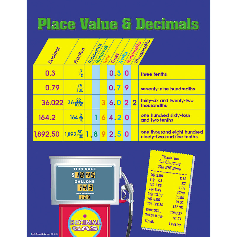 Place Value And Decimals - Supplies by Teachers