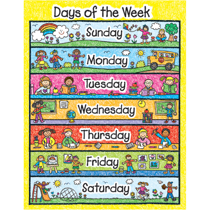 Chart Days Of The Week Kid Drawn - Supplies by Teachers