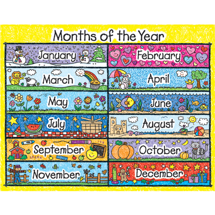 Months Of The Year - Supplies by Teachers