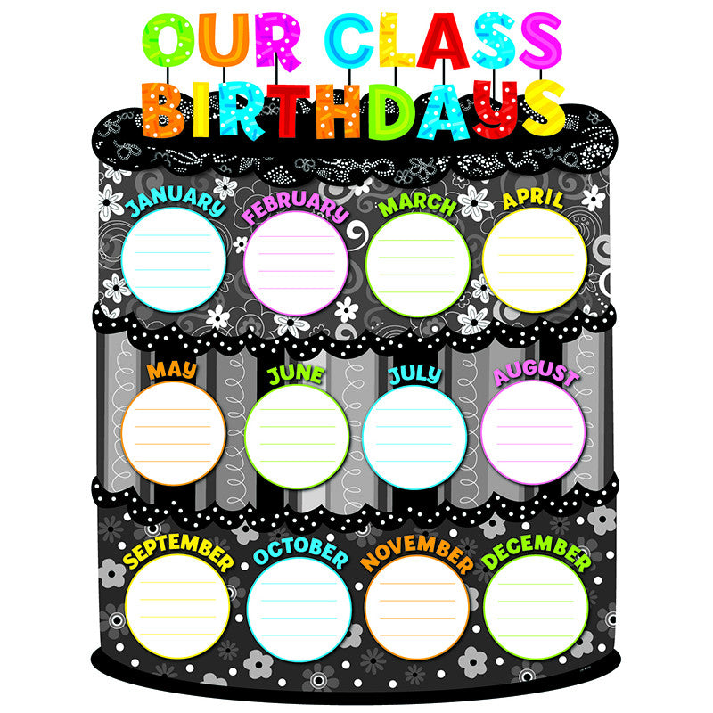 Our Class Birthdays Poster Chart