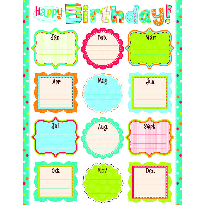 Happy Birthday Dot Chart - Supplies by Teachers