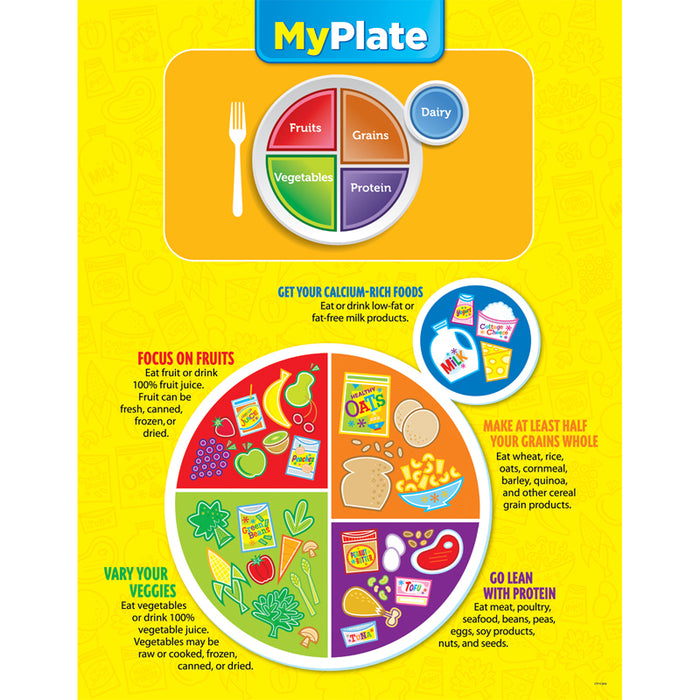 My Plate Chart - Supplies by Teachers